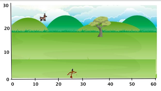 Deer Scales