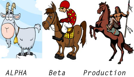 Alpha is a goat, beta is a nag, production is a race horse