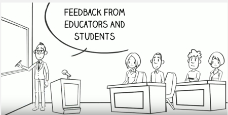 Whiteboard showing students and teachers giving feedback