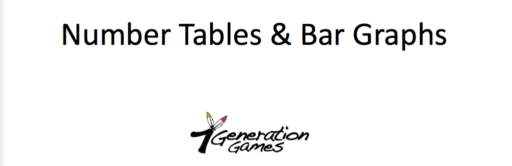 Number Tables and Bar Graphs