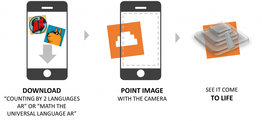 Instructions for using augmented reality